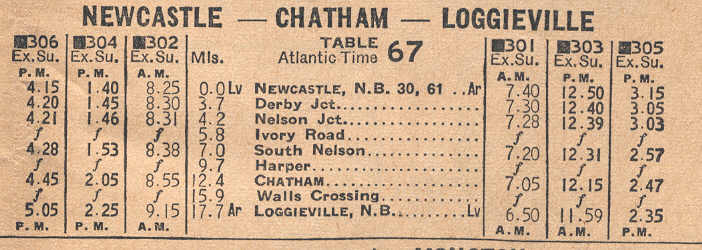 CN Newcastle Chatham Loggieville Timetable August 1945